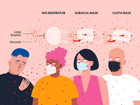 Are face masks effective in protection against Coronavirus?