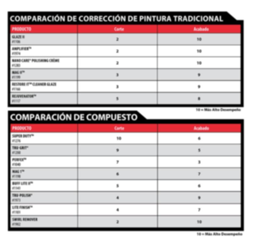 GRAFICA CORREGIDA COMP Y PULM-01.jpg