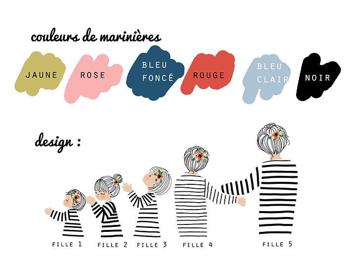 Option Affiche LA PETITE VIE  - Fille