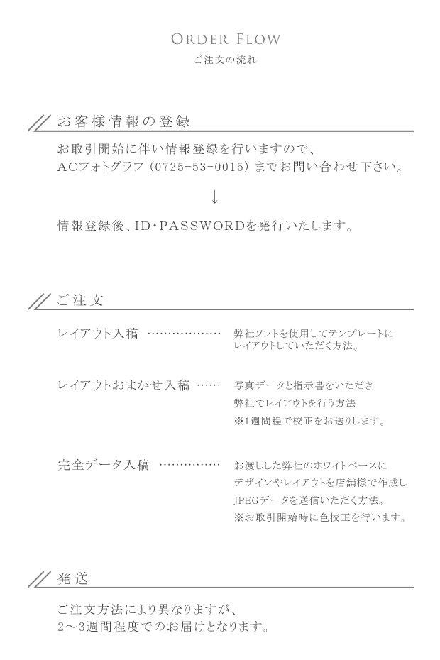 発注の流れ|大阪|デザインアルバムの製作ならACフォトグラフ