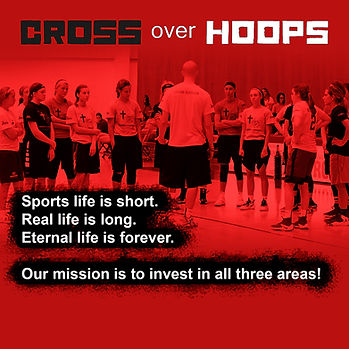 Cross Over Hoops Basketball Skill Development Trainng
