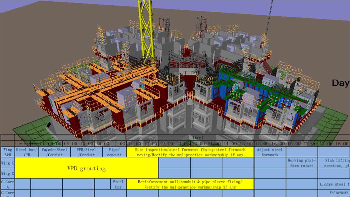4D BIM - 6 days cycle simulation