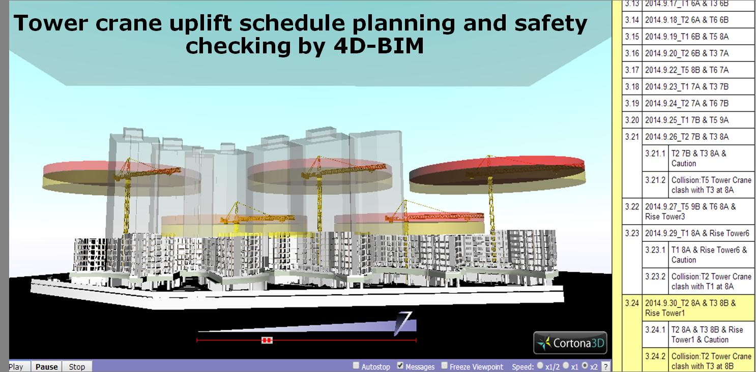 BIM - Construction - Tower Crane Uplift Schedule Planning and Safety Analysis