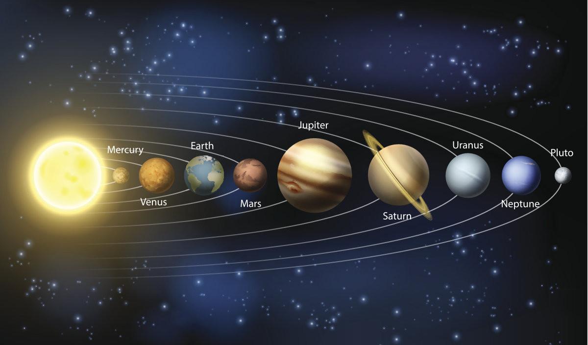 Lapan Planet Dalam Sistem Suria