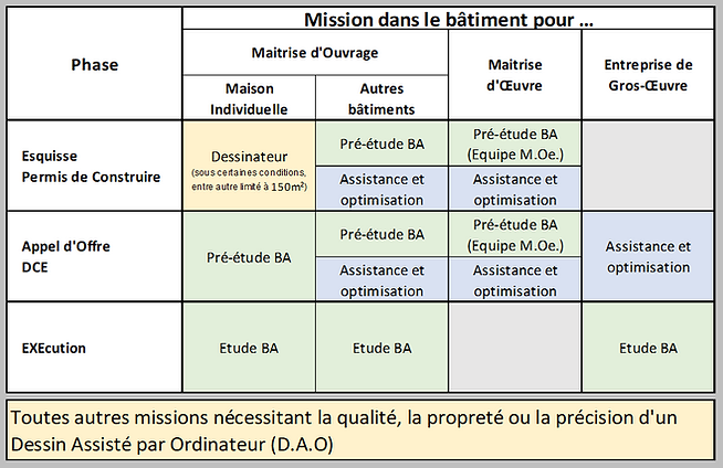 Tableau missions.PNG
