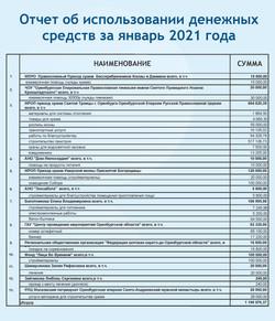 январь-2021
