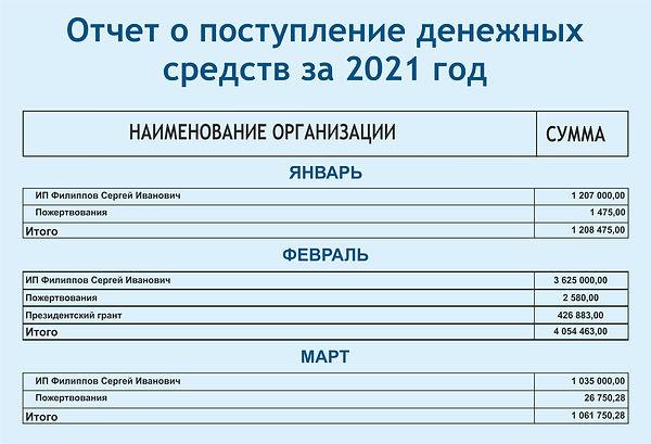 2021 год.jpg