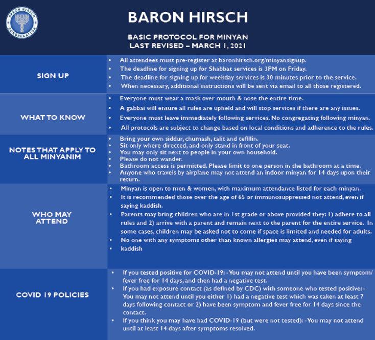 Basic Protocol for Minyan 3-2-21.jpg