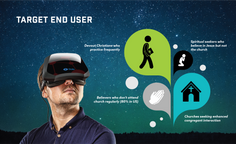 In His Presence VR | Sales Deck | 13