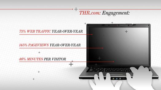 THR | Digital Re-Brand Deck | 46