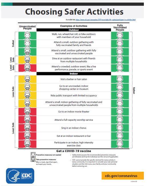 Choosing Safer Activities.JPG