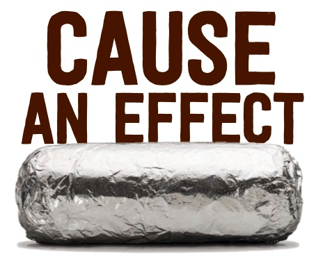 Come Support BSC at Chipotle on August 4, 2021!