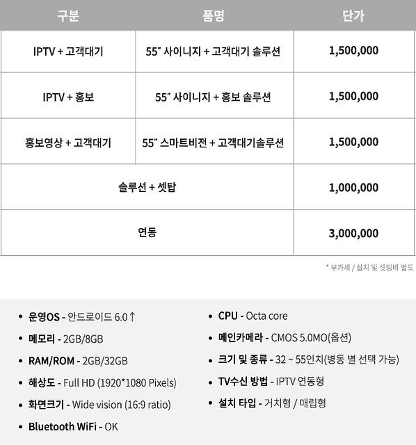 IPTV표.png