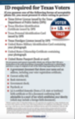 Voter ID Requirement Poster.png
