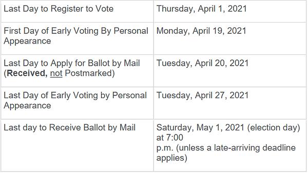 May1electioninfo.png