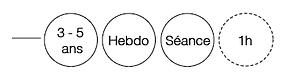 3 5 ANS HEBDO 1H.png