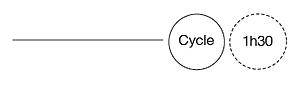 cycle1H30.png