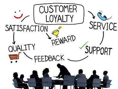 Customer Loyalty Satisfaction Support Strategy Concept_edited.jpg