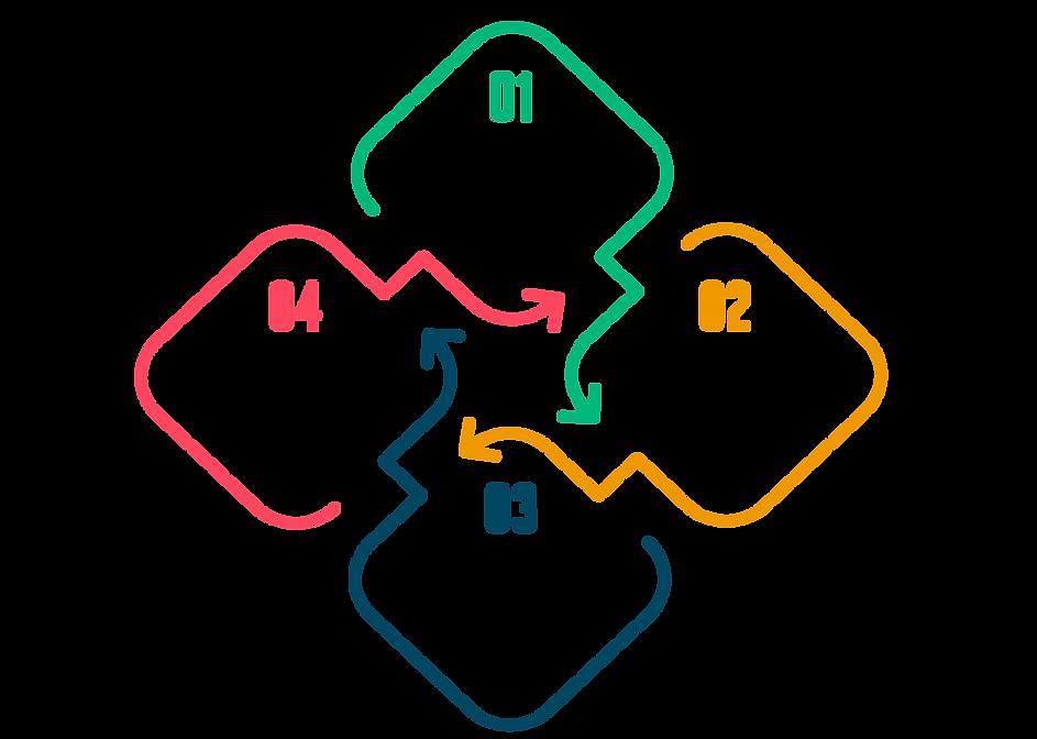 4方格-少地圖-01.png