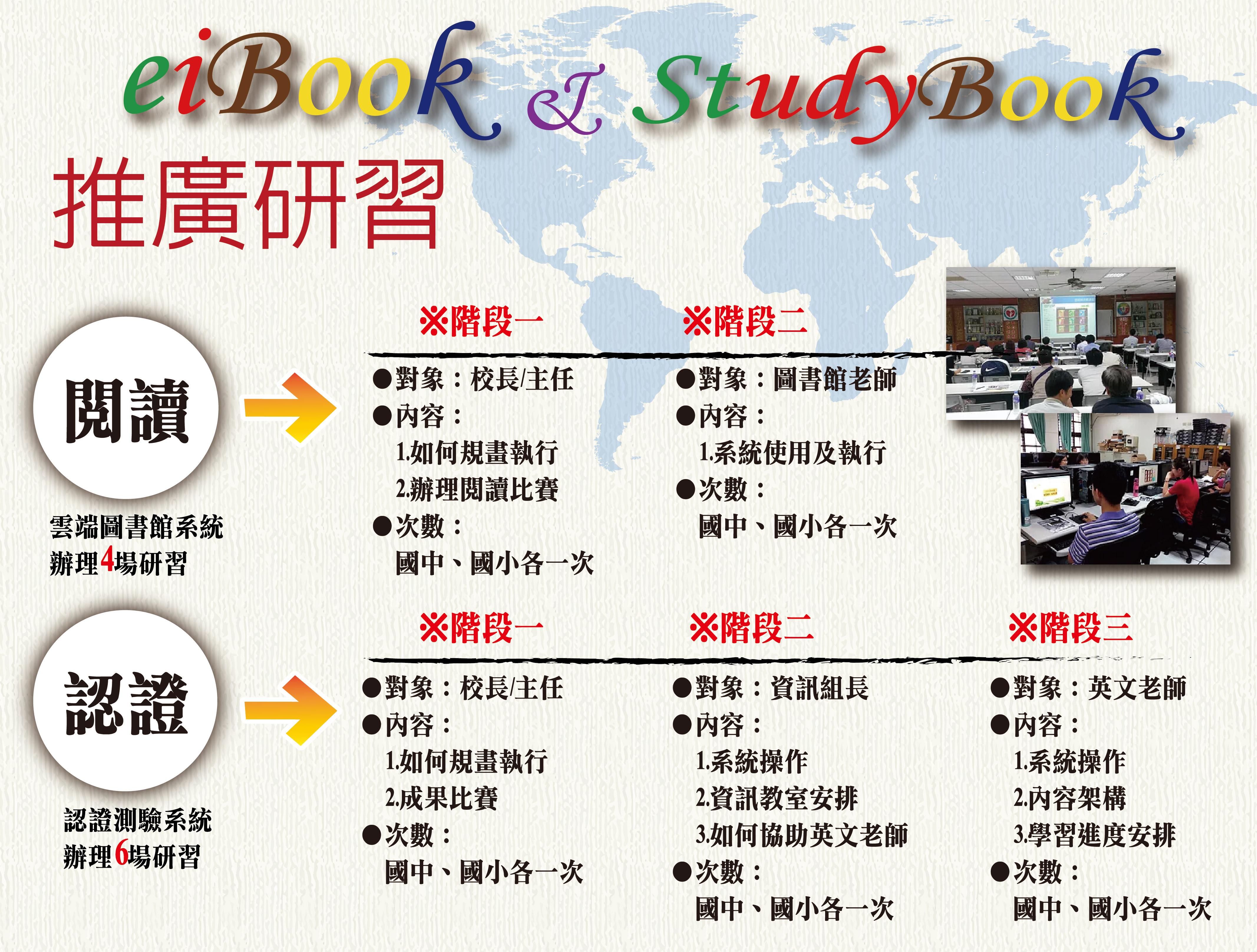 教育局-閱讀&認證&測驗-推廣方式-01.jpg
