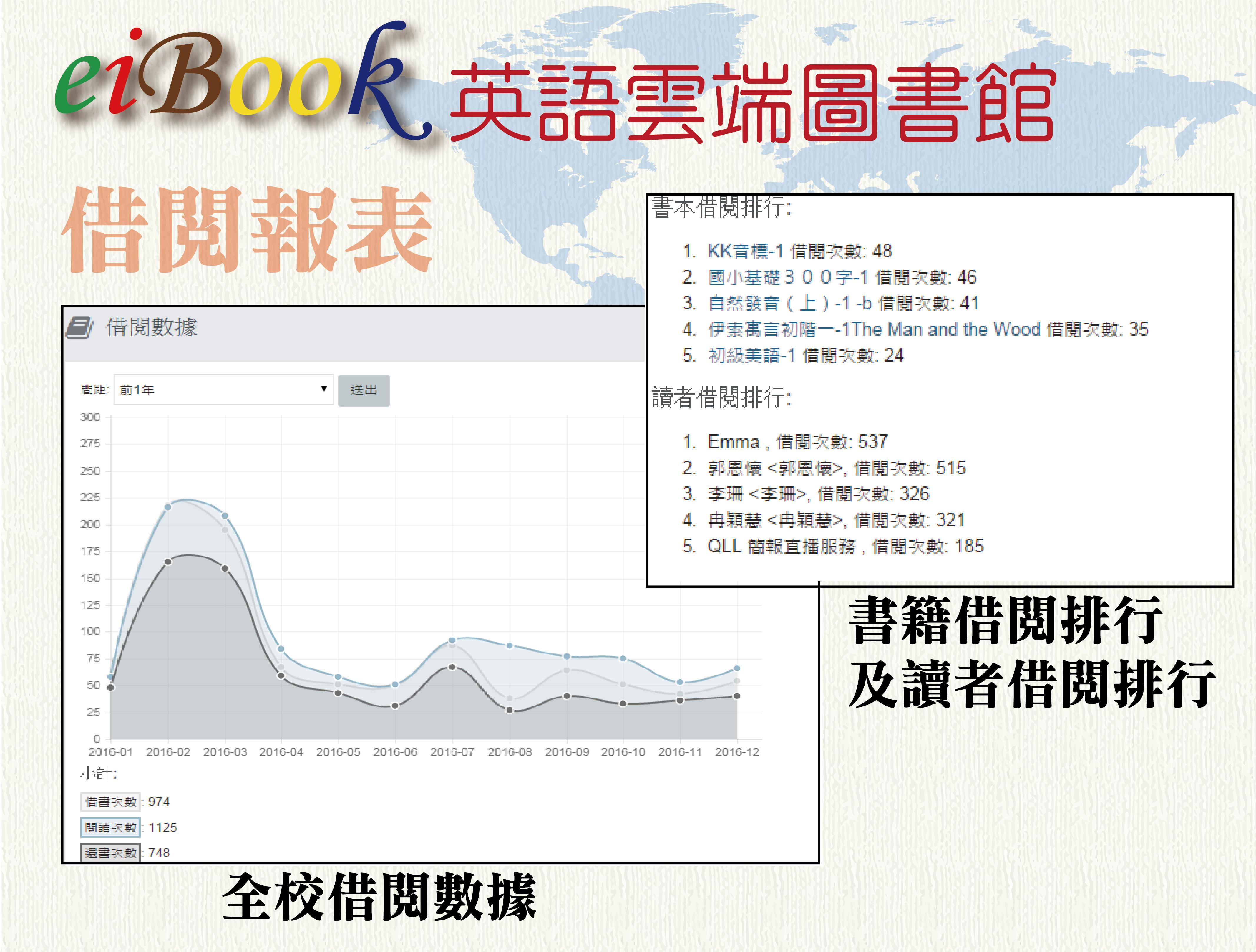 教育局-eibook-閱讀-0420-06.jpg
