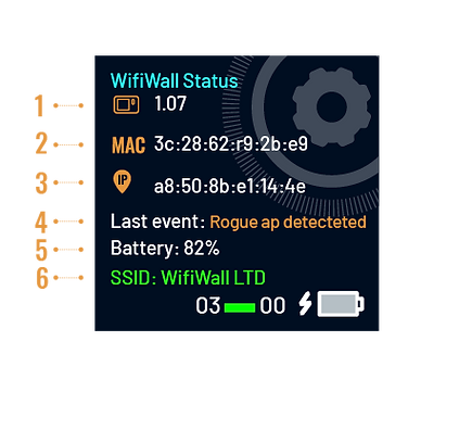 wifi_wall_onepager_instructions_office14