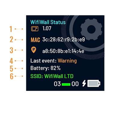 wifi_wall_onepager_instructions_office22