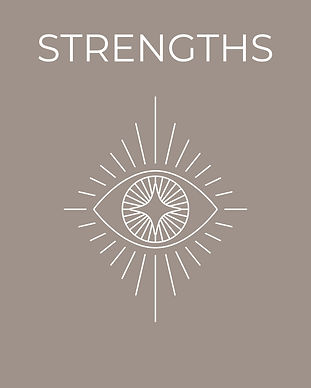 Know your strengths Gallup Certified Strengths Coach