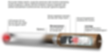 e-sigaretten kopen, elektronische sigaret roken, koop in België