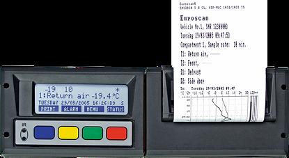 SwissScan