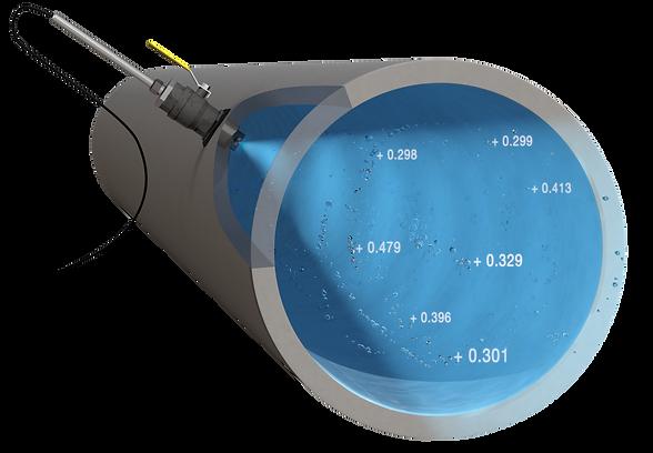 Doppler Insert Sensor in Pipe.png