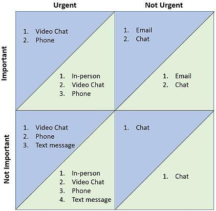 communications-framework.JPG