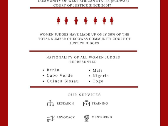 Be-in-the-Know! Gender Scorecard @ the ECOWAS Court of Justice