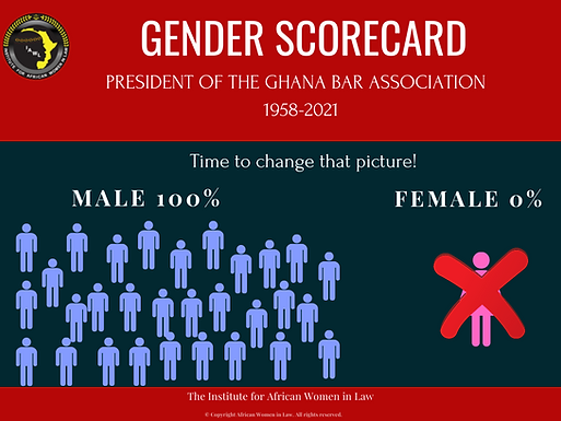 Break the Glass Ceiling! Why Women Deserve a Seat at the Presidency of the Ghana Bar Association