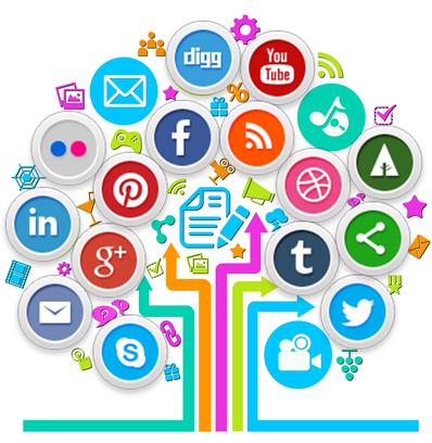 EVO Social media marketing
