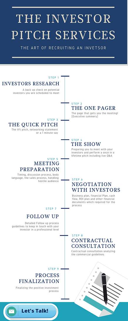 The INVESTOR pitch services.png