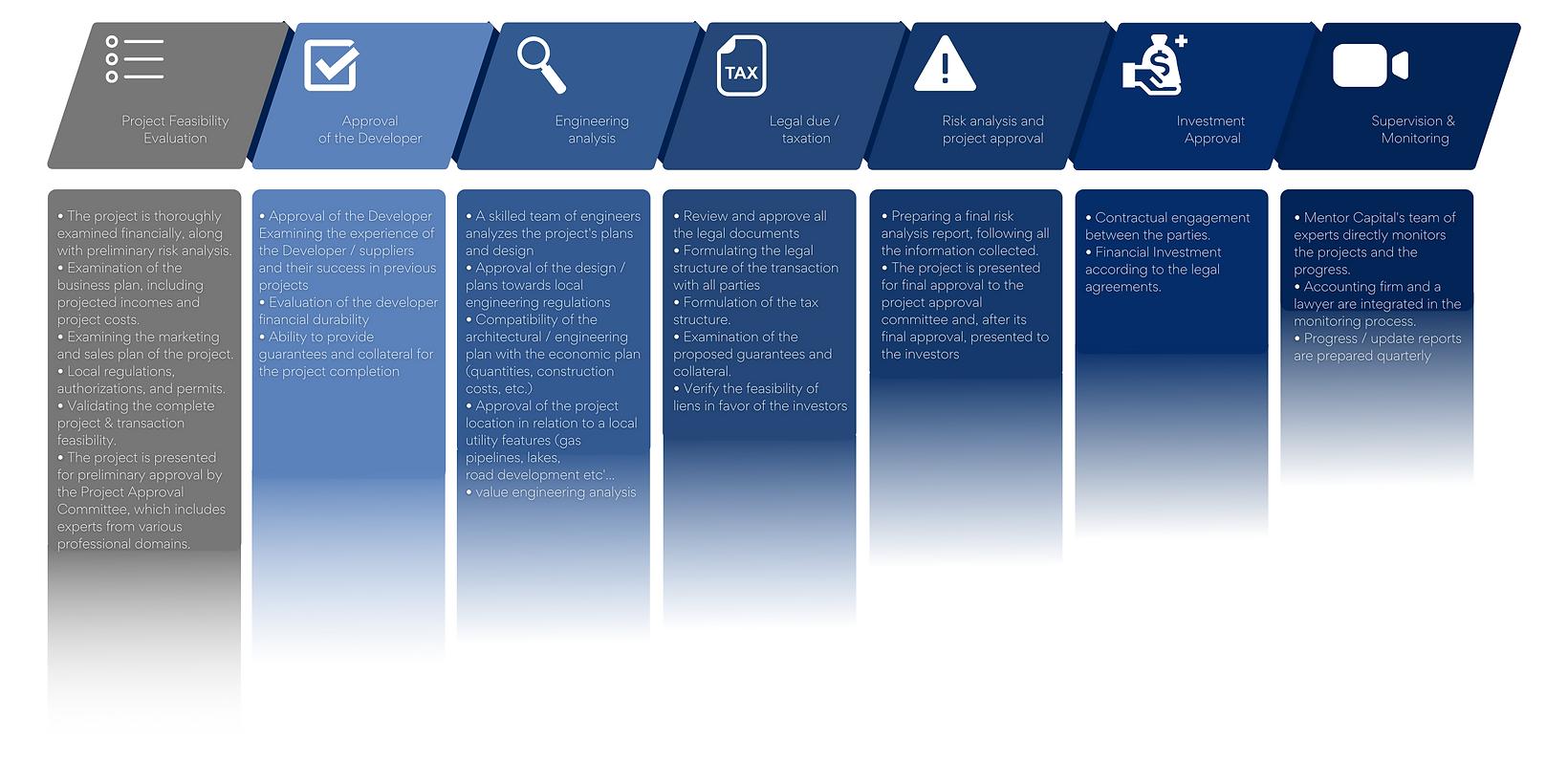 Copy of Timeline Presentation.png