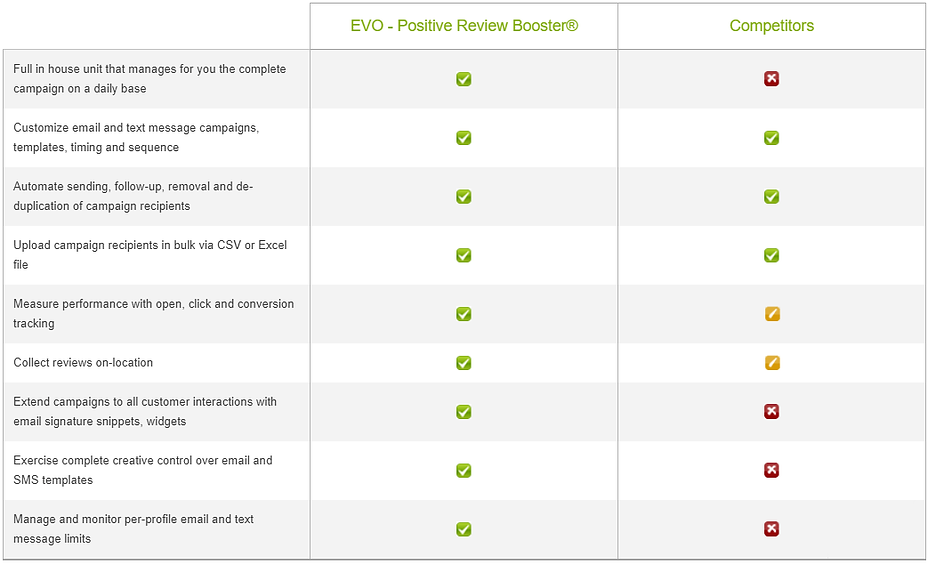Review Campaigns.png