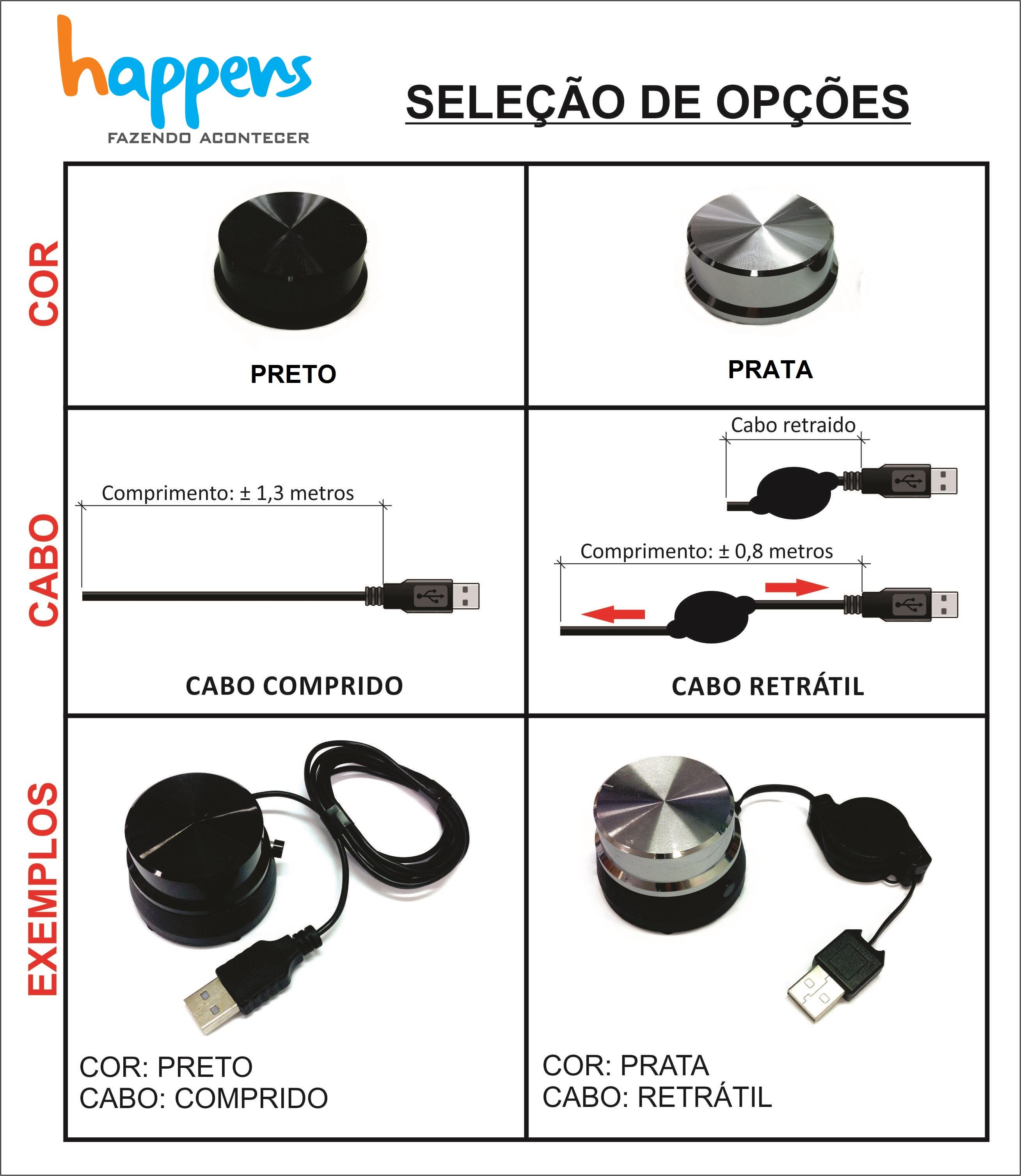Opçoes_de_modelo