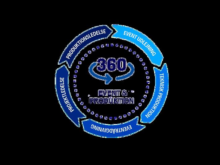 360GRADER-DIAGRAM.png