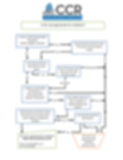 Ref Flow Chart - USE ME_New Logo.png