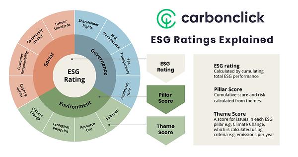 ESG 2.png