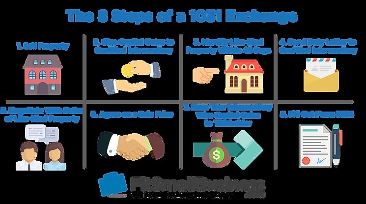 1031-Exchange-Update-01.png