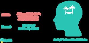 anxiety neurofeedback protocol alpha high beta and mid beta