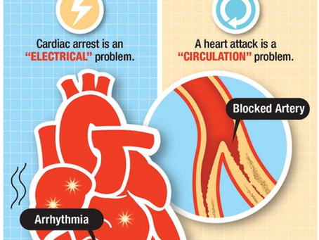 SMOKE INHALATION CAN CAUSE CARDIAC ARREST