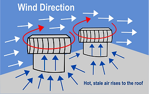 How Turbines Work Graphic2.png