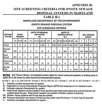 site screening criteria.png