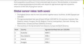 Ireland 3rd in world for cancer.png