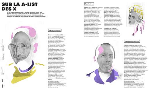 L'optimum magazine
