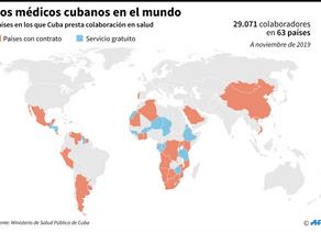 Repatriación de médicos cubanos, golpe político y económico